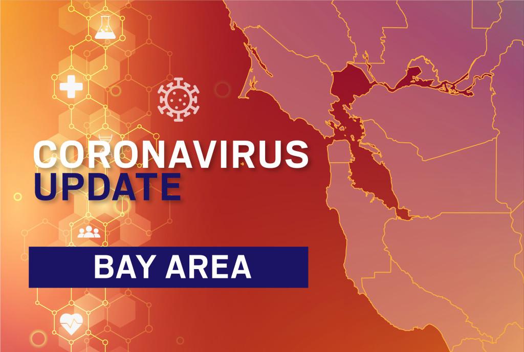 Coronavirus: Here's what's open in each Bay Area county 1