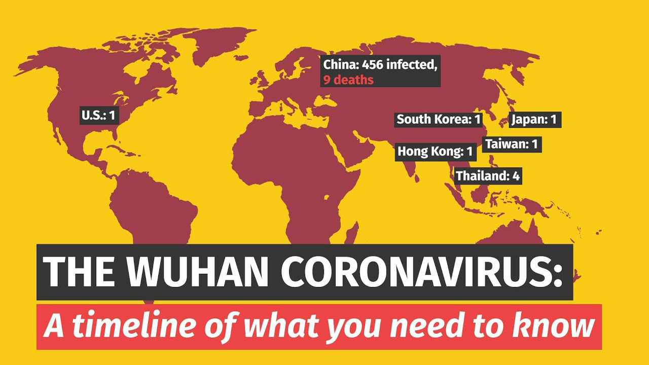 Coronavirus Infection Spread Timeline 2