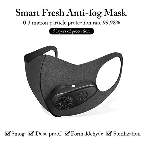 ZGZZD Smart Electric Air Face Shield Washable Reusable Activated Carbon Filter Anti-Dust Anti Pollution
