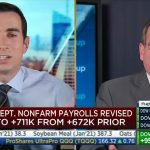 CNBC's Rick Santelli starts shouting match on air over Covid-19 restrictions 5