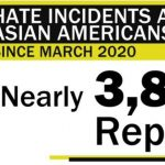 Will U.S. officials act to stop rising hate crimes against Asian Americans during the COVID-19 era? 6