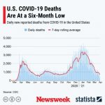 Republican Voters Shed Party Colors Following Capitol Attack, Coronavirus Chaos 3