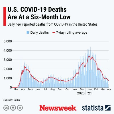 Republican Voters Shed Party Colors Following Capitol Attack, Coronavirus Chaos 1