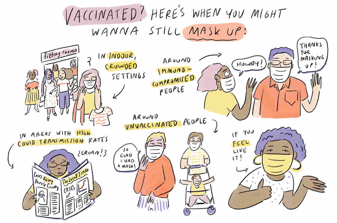 Coronavirus FAQ: I'm Vaccinated And Confused. Do I Need To Mask Up Or Not? 1