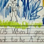 He predicted his future. Inside the letter Patriots rookie Mac Jones wrote to himself in the fifth grade 6