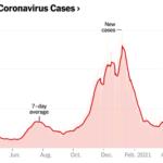Coronavirus Briefing: What Happened Today 2